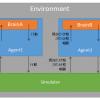 シャドバAIシミュレータの進捗と勉強・構想メモ(2020/5)
